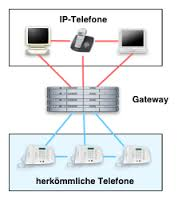 Nagy segítség a telefon alközpont